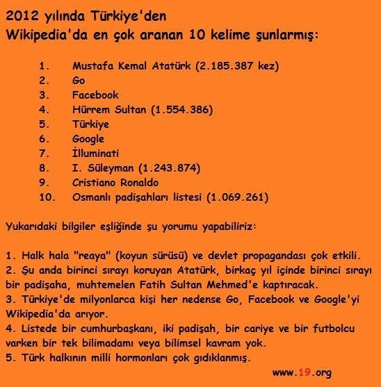 sultan süleyman wikipedia tr