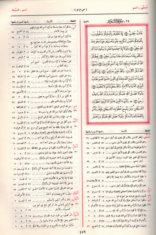 Fuad Abdulbaqi'nin 1938 yılında yayımladığı Mu'cemul Mufehres Li Elfazil Quranil Kerim adlı Kuran fihristi BSM ile İSM kelimelerini ayrı sayıyor ve İSM kelimesinin sayımını 19 olarak gösteriyor.